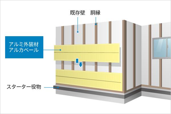住まいの断熱性能をアップするなら、外壁リフォームも検討してみませんか?